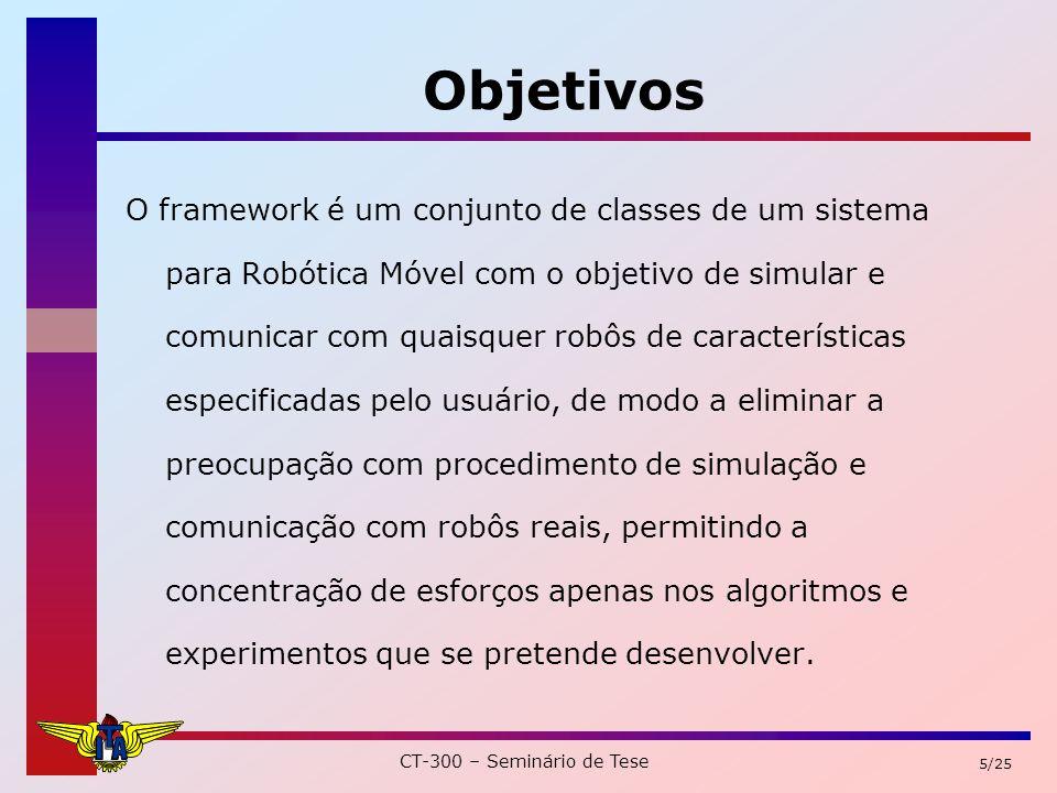 CT-300 – Seminário de Tese 6/25 Sumário MotivaçãoObjetivos Descrição do Sistema Diagramas de classes Conclusões