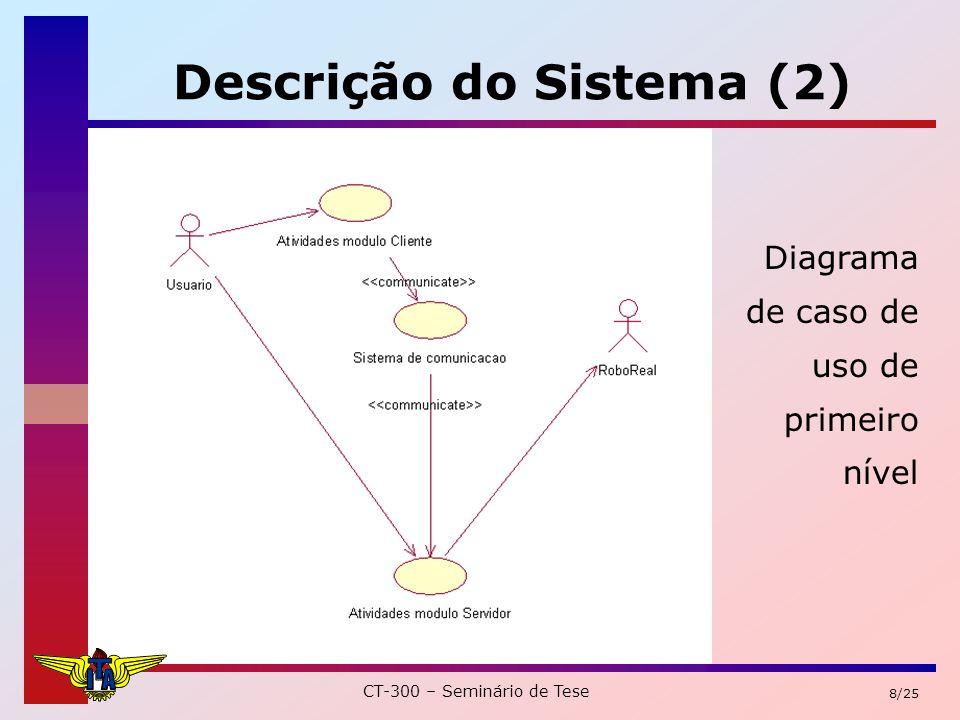 CT-300 – Seminário de Tese 8/25 Descrição do Sistema (2) Diagrama de caso de uso de primeiro nível