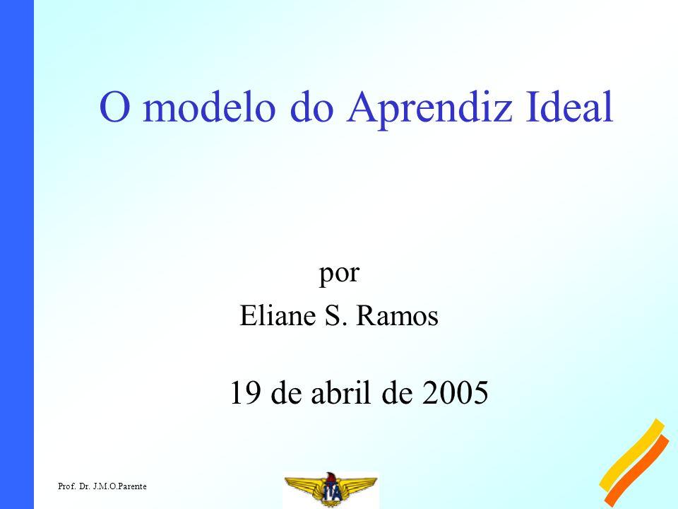 Prof. Dr. J.M.O.Parente O modelo do Aprendiz Ideal por Eliane S. Ramos 19 de abril de 2005