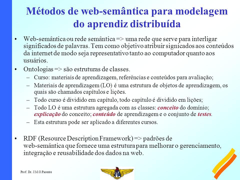 Prof. Dr. J.M.O.Parente Métodos de web-semântica para modelagem do aprendiz distribuída Web-semântica ou rede semântica => uma rede que serve para int