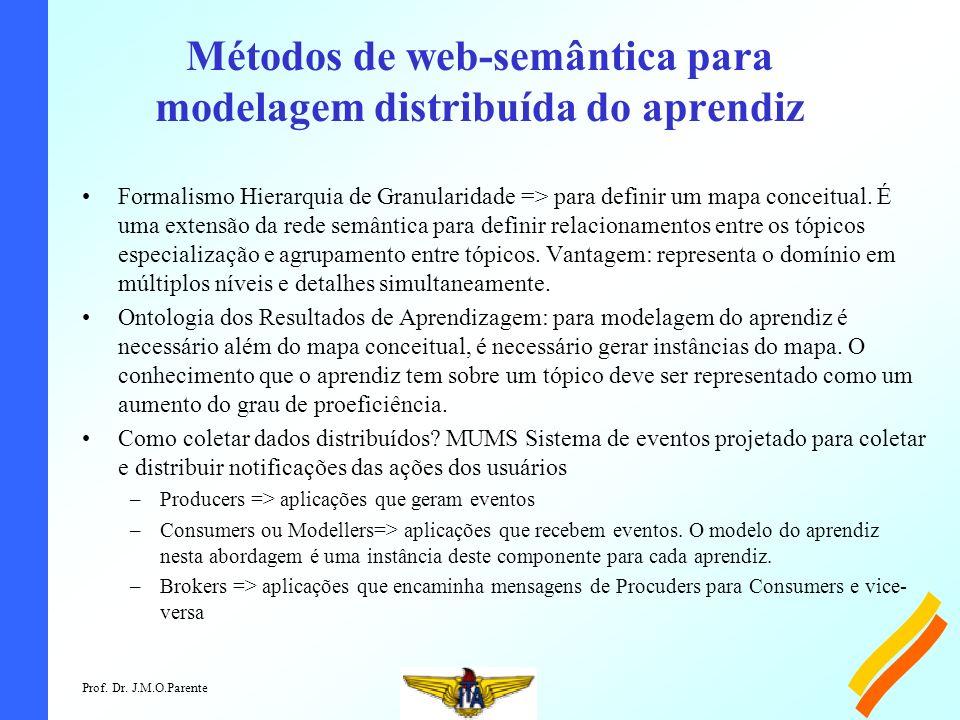 Prof. Dr. J.M.O.Parente Métodos de web-semântica para modelagem distribuída do aprendiz Formalismo Hierarquia de Granularidade => para definir um mapa