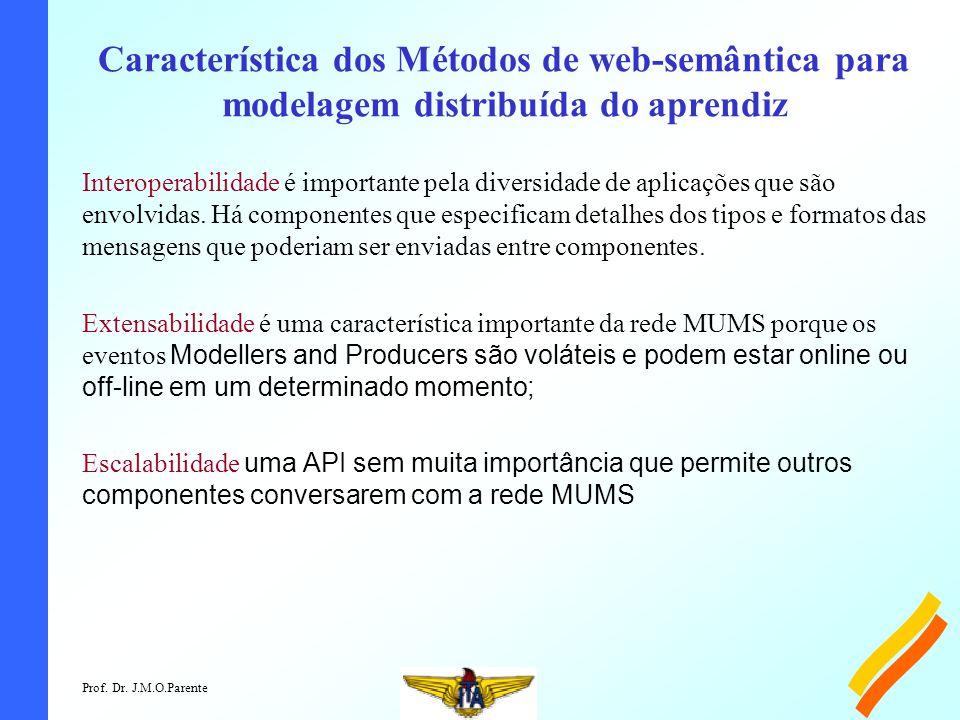Prof. Dr. J.M.O.Parente Característica dos Métodos de web-semântica para modelagem distribuída do aprendiz Interoperabilidade é importante pela divers