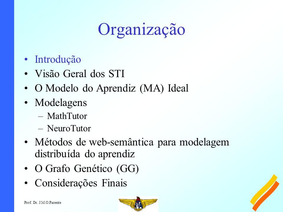 Prof. Dr. J.M.O.Parente Organização Introdução Visão Geral dos STI O Modelo do Aprendiz (MA) Ideal Modelagens –MathTutor –NeuroTutor Métodos de web-se