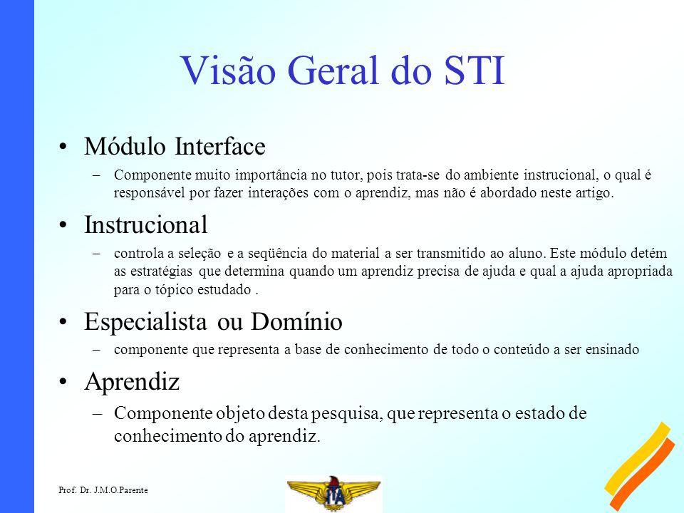 Prof. Dr. J.M.O.Parente Visão Geral do STI Módulo Interface –Componente muito importância no tutor, pois trata-se do ambiente instrucional, o qual é r