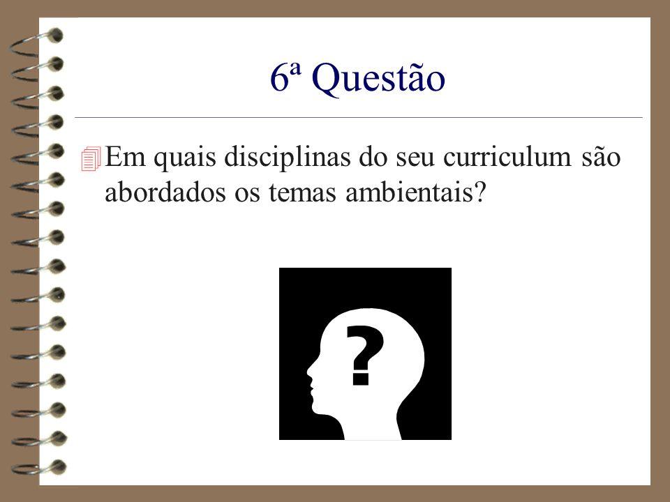 6ª Questão 4 Em quais disciplinas do seu curriculum são abordados os temas ambientais?