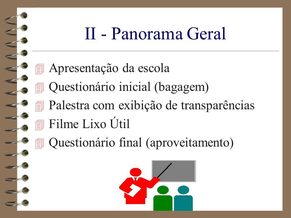 II - Panorama Geral 4 Apresentação da escola 4 Questionário inicial (bagagem) 4 Palestra com exibição de transparências 4 Filme Lixo Útil 4 Questionár