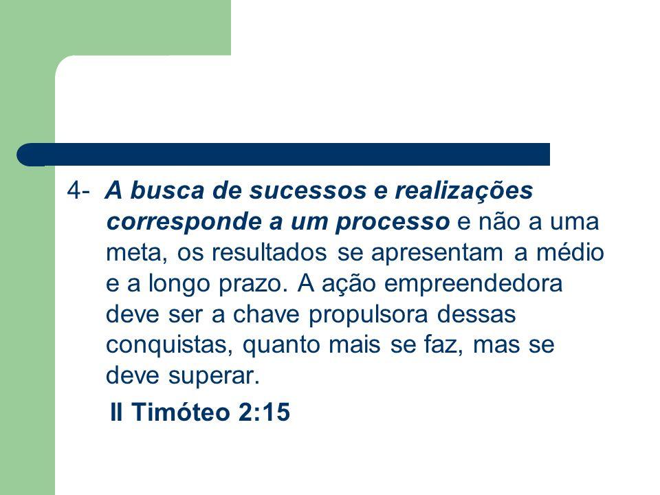 4- A busca de sucessos e realizações corresponde a um processo e não a uma meta, os resultados se apresentam a médio e a longo prazo. A ação empreende