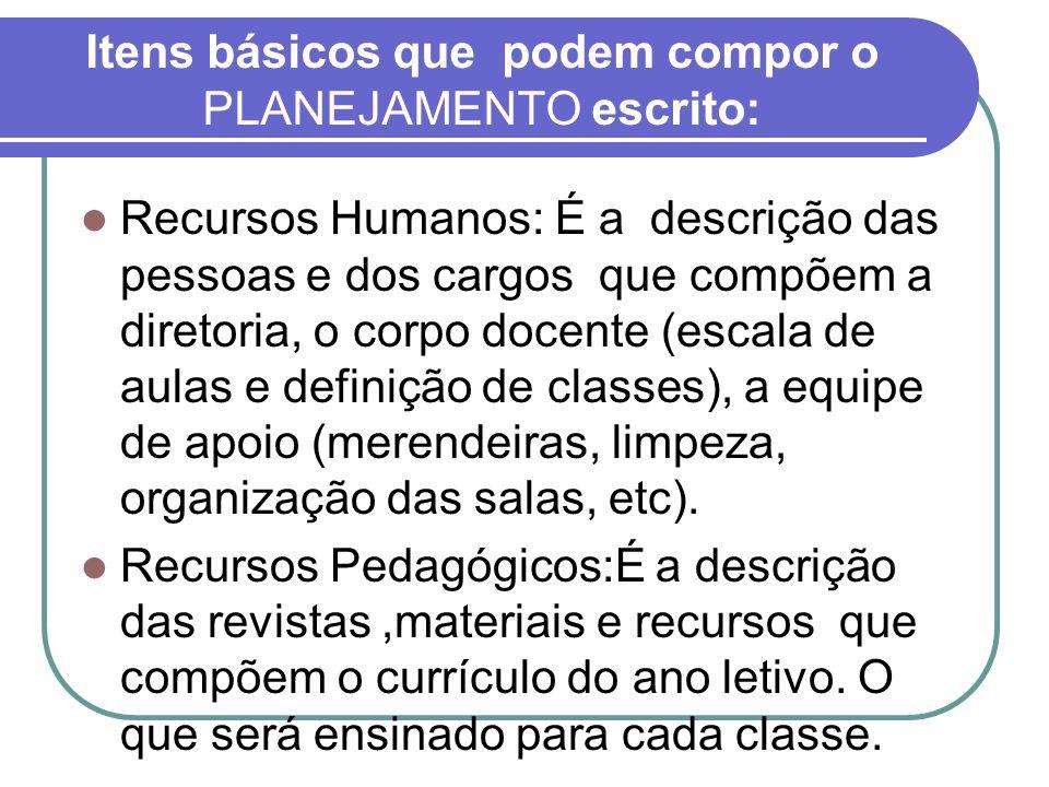 Itens básicos que podem compor o PLANEJAMENTO escrito: Recursos Humanos: É a descrição das pessoas e dos cargos que compõem a diretoria, o corpo docen