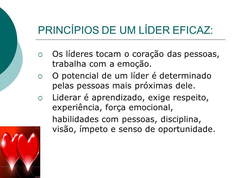PRINCÍPIOS DE UM LÍDER EFICAZ: Os líderes tocam o coração das pessoas, trabalha com a emoção. O potencial de um líder é determinado pelas pessoas mais