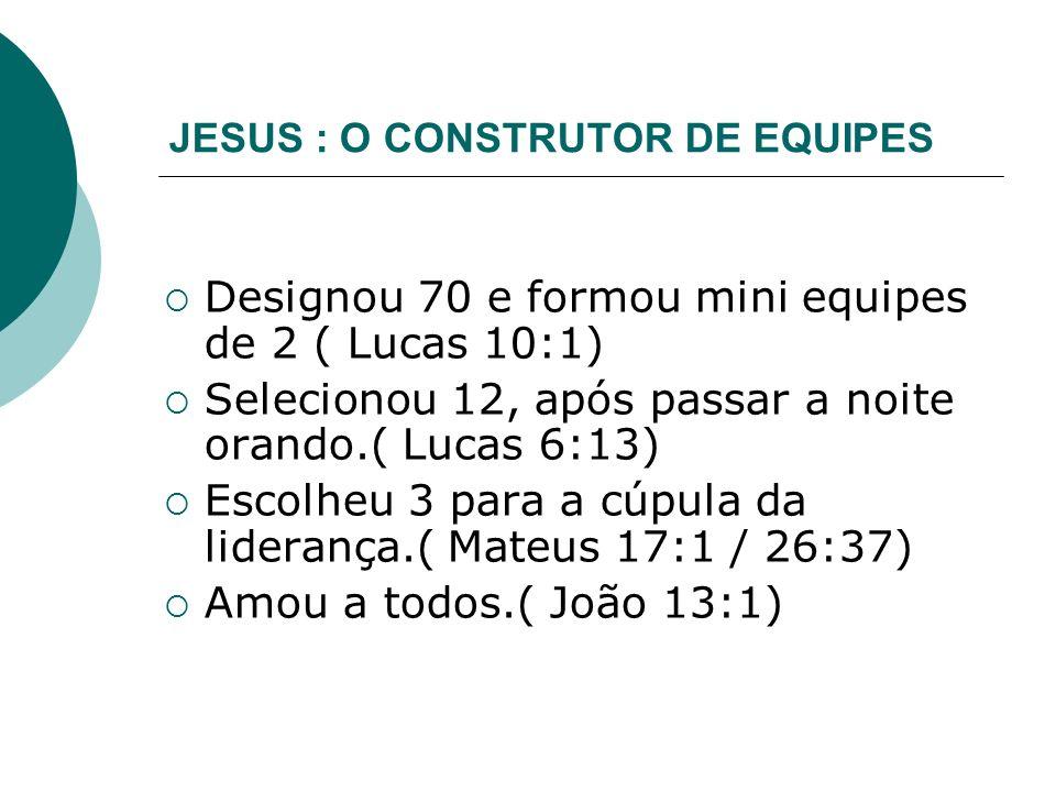 JESUS : O CONSTRUTOR DE EQUIPES Designou 70 e formou mini equipes de 2 ( Lucas 10:1) Selecionou 12, após passar a noite orando.( Lucas 6:13) Escolheu