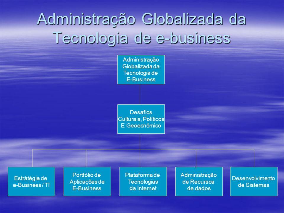 Administração Globalizada da Tecnologia de e-business Administração Globalizada da Tecnologia de E-Business Desafios Culturais, Políticos E Geoecnômic