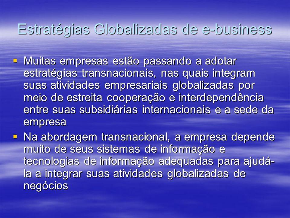 Estratégias Globalizadas de e-business Muitas empresas estão passando a adotar estratégias transnacionais, nas quais integram suas atividades empresar