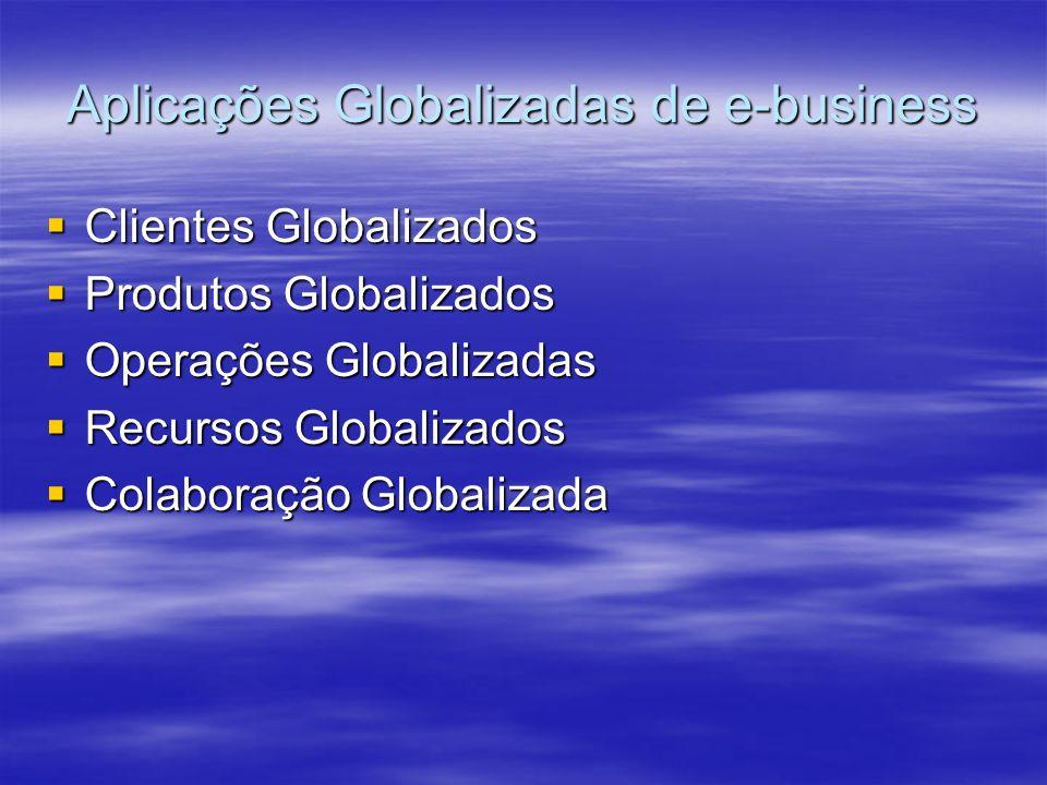 Aplicações Globalizadas de e-business Clientes Globalizados Clientes Globalizados Produtos Globalizados Produtos Globalizados Operações Globalizadas O
