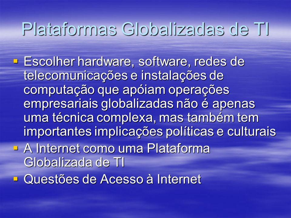 Plataformas Globalizadas de TI Escolher hardware, software, redes de telecomunicações e instalações de computação que apóiam operações empresariais gl