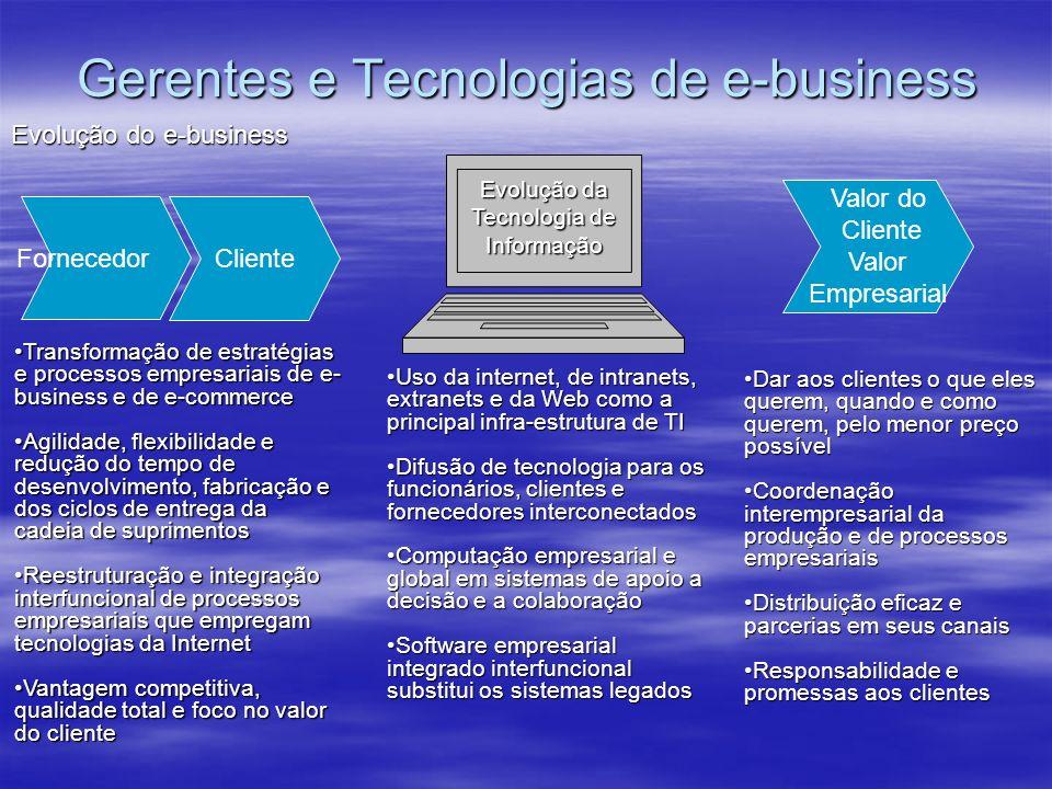 Gerentes e Tecnologias de e-business Fornecedor Cliente Evolução do e-business Transformação de estratégias e processos empresariais de e- business e