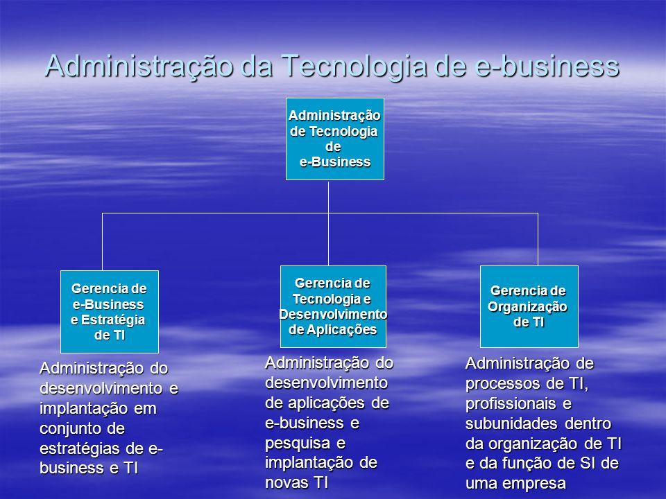 Administração da Tecnologia de e-business Administração de Tecnologia dee-Business Gerencia de e-Business e Estratégia de TI Gerencia de Tecnologia e