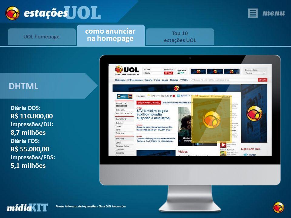 UOL homepage Top 10 estações UOL como anunciar na homepage Diária DDS: R$ 110.000,00 Impressões/DU: 8,7 milhões Diária FDS: R$ 55.000,00 Impressões/FD