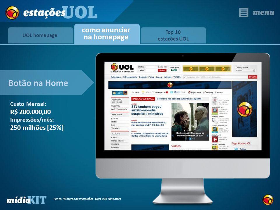 UOL homepage Top 10 estações UOL como anunciar na homepage Botão na Home Custo Mensal: R$ 200.000,00 Impressões/mês: 250 milhões [25%] Fonte: Números