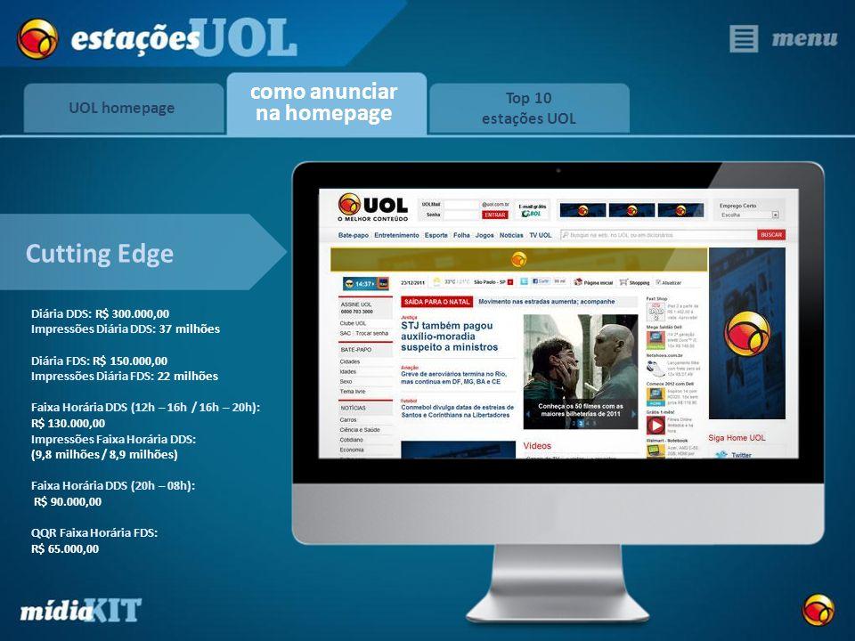 UOL homepage Top 10 estações UOL como anunciar na homepage Cutting Edge Diária DDS: R$ 300.000,00 Impressões Diária DDS: 37 milhões Diária FDS: R$ 150