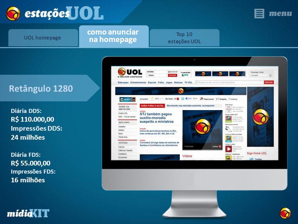 UOL homepage Top 10 estações UOL como anunciar na homepage Retângulo 1280 Diária DDS: R$ 110.000,00 Impressões DDS: 24 milhões Diária FDS: R$ 55.000,0
