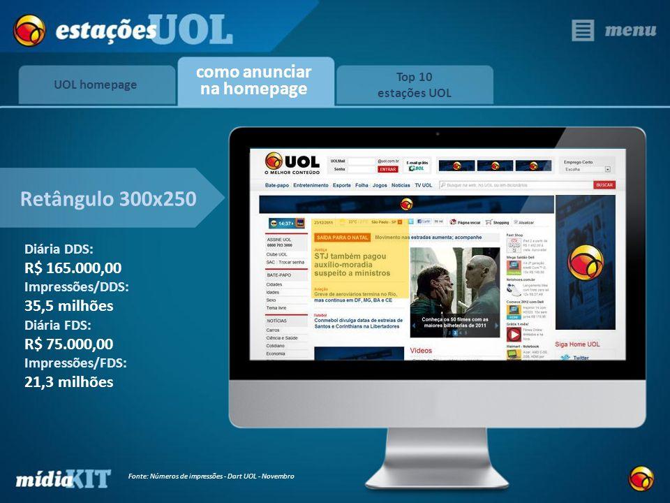 UOL homepage Top 10 estações UOL como anunciar na homepage Retângulo 300x250 Diária DDS: R$ 165.000,00 Impressões/DDS: 35,5 milhões Diária FDS: R$ 75.