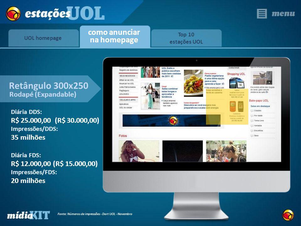 UOL homepage Top 10 estações UOL como anunciar na homepage Retângulo 300x250 Rodapé (Expandable) Diária DDS: R$ 25.000,00 (R$ 30.000,00) Impressões/DD