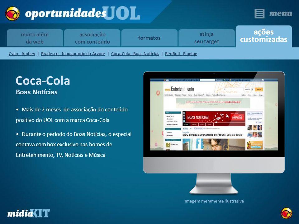 associação com conteúdo formatos ações customizadas muito além da web atinja seu target Coca-Cola Boas Notícias Mais de 2 meses de associação do conte
