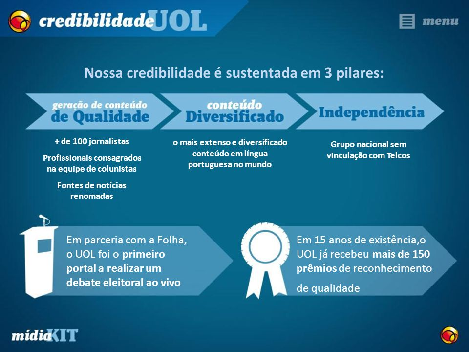Nossa credibilidade é sustentada em 3 pilares: Em parceria com a Folha, o UOL foi o primeiro portal a realizar um debate eleitoral ao vivo Em 15 anos