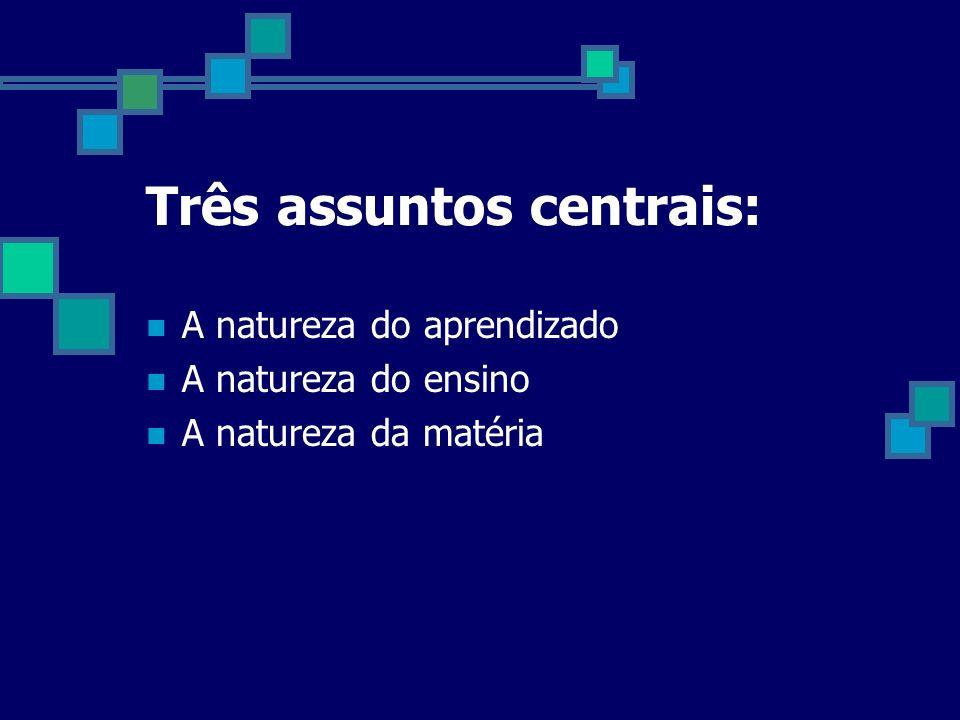Três assuntos centrais: A natureza do aprendizado A natureza do ensino A natureza da matéria