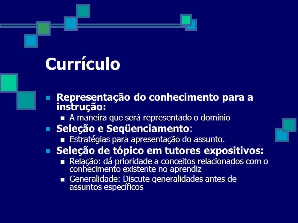Currículo Representação do conhecimento para a instrução: A maneira que será representado o domínio Seleção e Seqüenciamento: Estratégias para apresen
