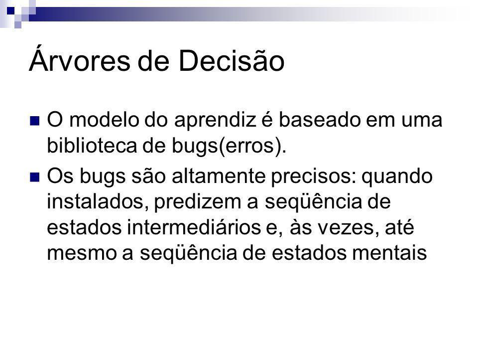 Árvores de Decisão O modelo do aprendiz é baseado em uma biblioteca de bugs(erros).