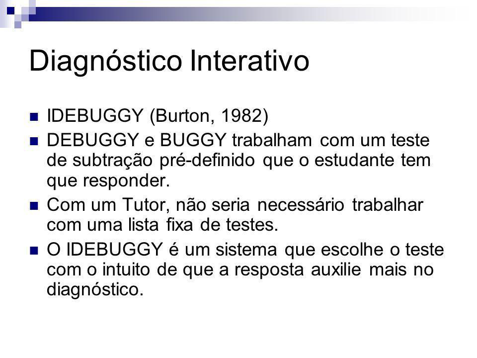 Diagnóstico Interativo IDEBUGGY (Burton, 1982) DEBUGGY e BUGGY trabalham com um teste de subtração pré-definido que o estudante tem que responder.