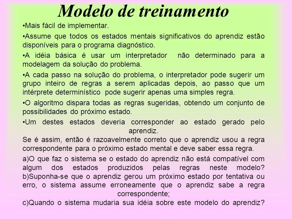 Modelo de treinamento Mais fácil de implementar. Assume que todos os estados mentais significativos do aprendiz estão disponíveis para o programa diag