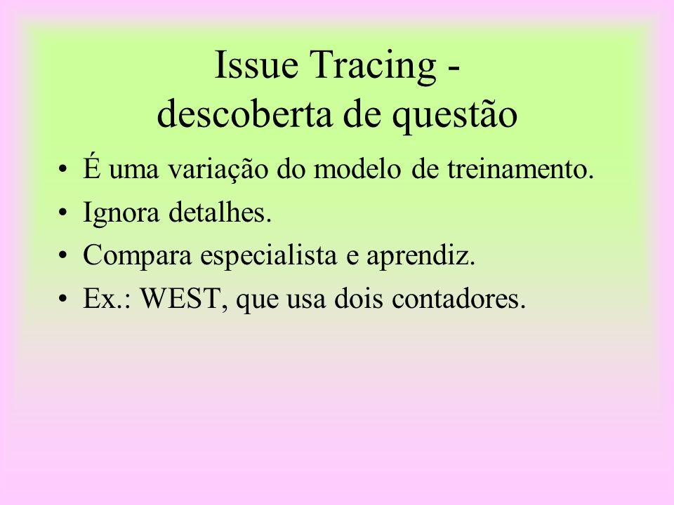 Issue Tracing - descoberta de questão É uma variação do modelo de treinamento. Ignora detalhes. Compara especialista e aprendiz. Ex.: WEST, que usa do