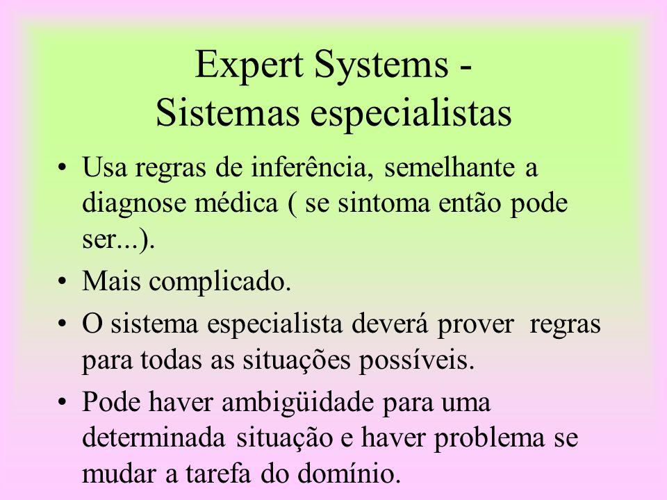 Expert Systems - Sistemas especialistas Usa regras de inferência, semelhante a diagnose médica ( se sintoma então pode ser...). Mais complicado. O sis