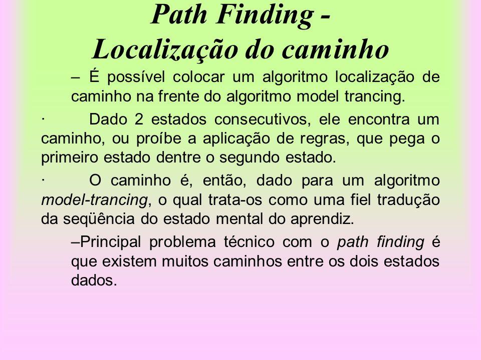Path Finding - Localização do caminho –É possível colocar um algoritmo localização de caminho na frente do algoritmo model trancing. ·Dado 2 estados c