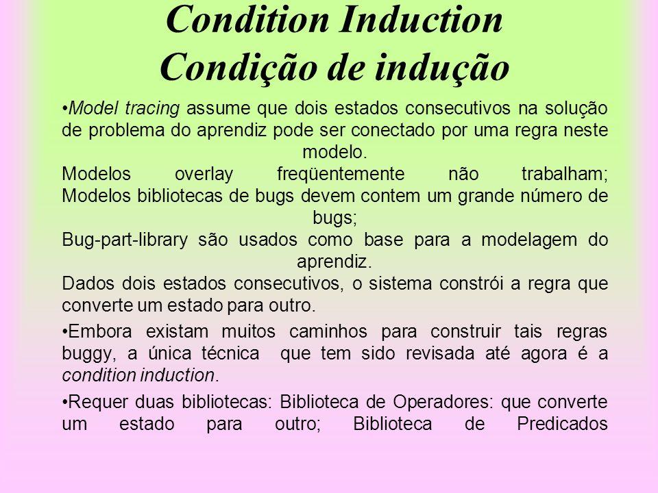 Condition Induction Condição de indução Model tracing assume que dois estados consecutivos na solução de problema do aprendiz pode ser conectado por u