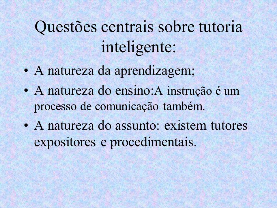 Questões centrais sobre tutoria inteligente: A natureza da aprendizagem; A natureza do ensino: A instrução é um processo de comunicação também. A natu