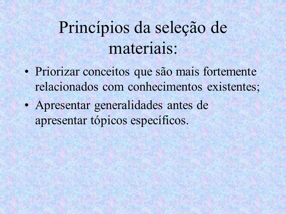 Princípios da seleção de materiais: Priorizar conceitos que são mais fortemente relacionados com conhecimentos existentes; Apresentar generalidades an