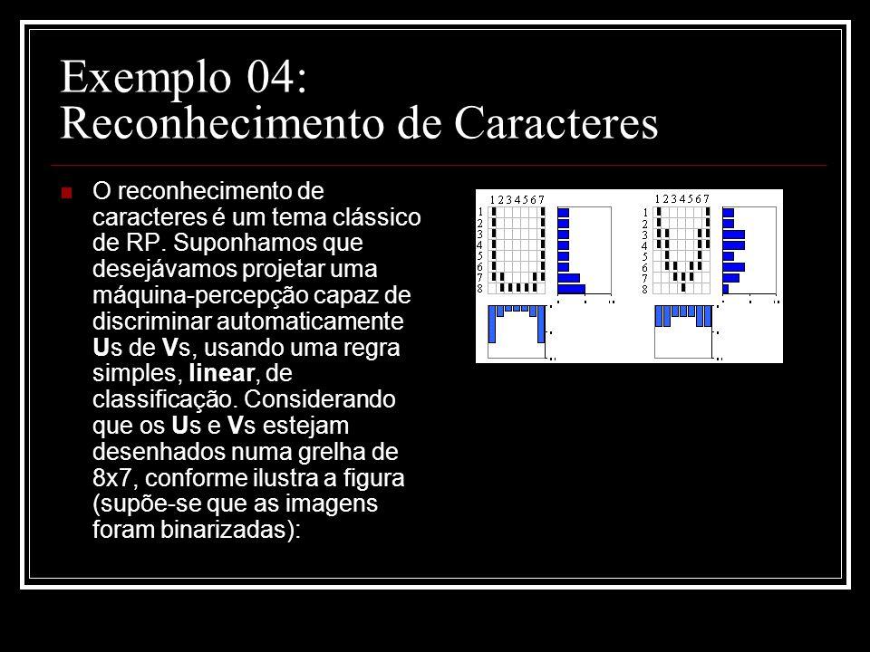 Exemplo 04: Reconhecimento de Caracteres O reconhecimento de caracteres é um tema clássico de RP. Suponhamos que desejávamos projetar uma máquina-perc