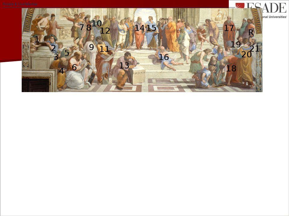 Os noeses são as personalidades em que Rafael se inspirou para pintar o rosto dos diferentes filósofos gregos.