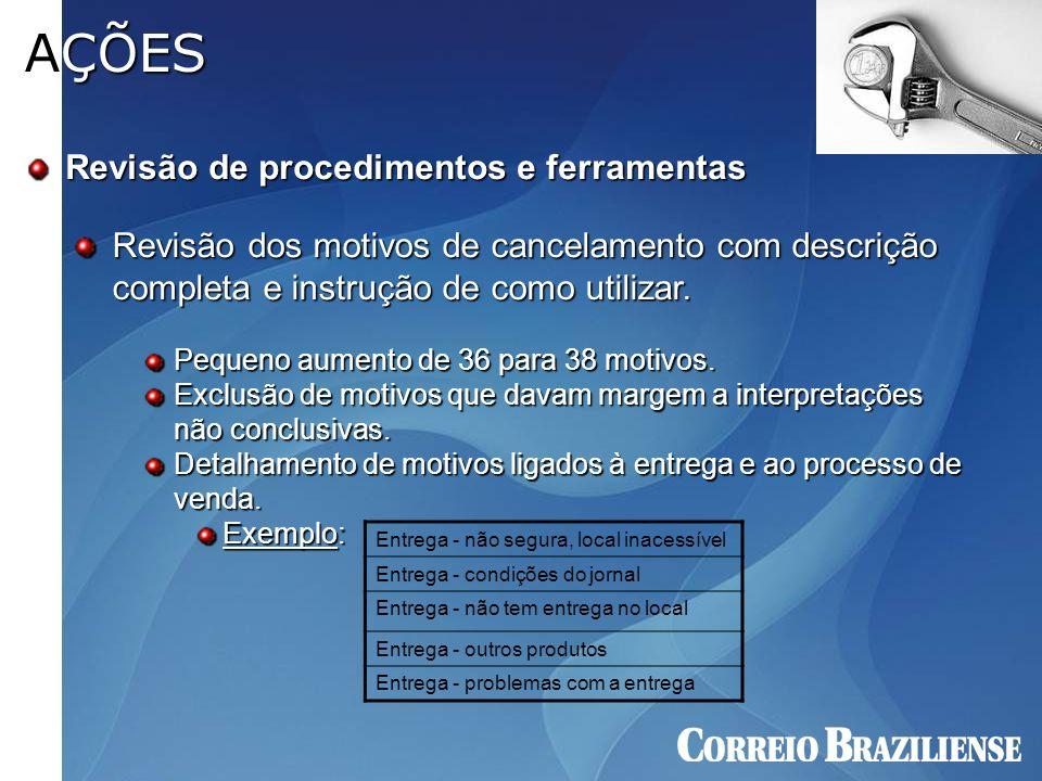 Revisão de procedimentos e ferramentas AÇÕES Revisão dos motivos de cancelamento com descrição completa e instrução de como utilizar. Pequeno aumento