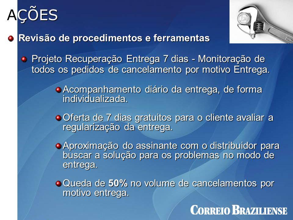 Revisão de procedimentos e ferramentas AÇÕES Projeto Recuperação Entrega 7 dias - Monitoração de todos os pedidos de cancelamento por motivo Entrega.