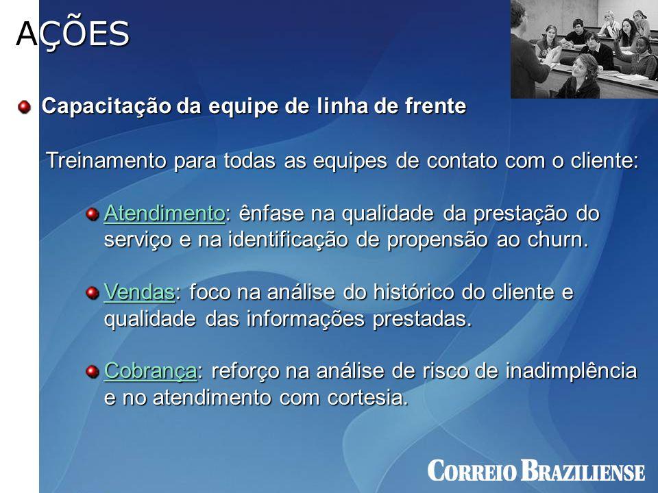 Capacitação da equipe de linha de frente AÇÕES Treinamento para todas as equipes de contato com o cliente: Atendimento: ênfase na qualidade da prestaç