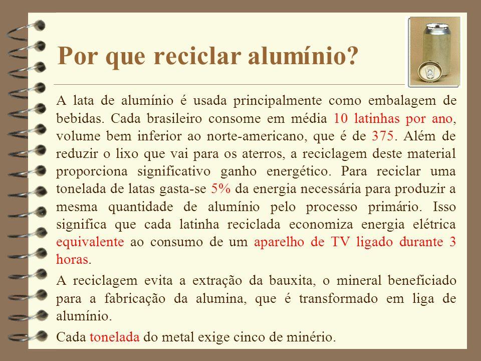 Por que reciclar alumínio? A lata de alumínio é usada principalmente como embalagem de bebidas. Cada brasileiro consome em média 10 latinhas por ano,