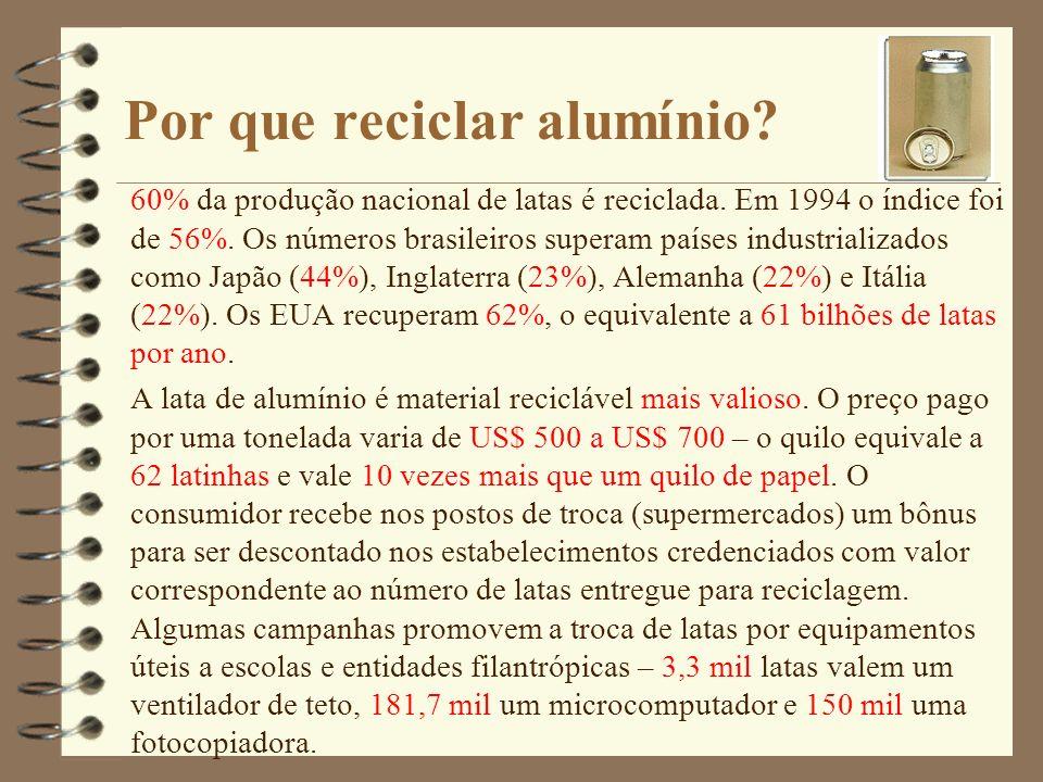 Por que reciclar alumínio? 60% da produção nacional de latas é reciclada. Em 1994 o índice foi de 56%. Os números brasileiros superam países industria