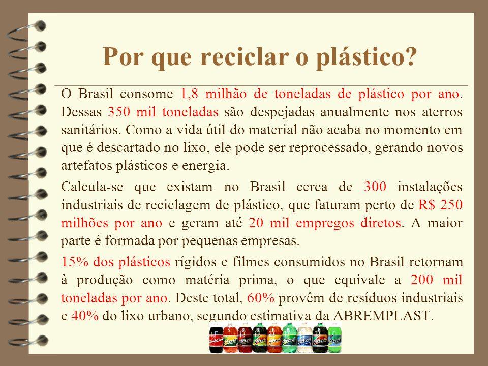 Por que reciclar o plástico? O Brasil consome 1,8 milhão de toneladas de plástico por ano. Dessas 350 mil toneladas são despejadas anualmente nos ater