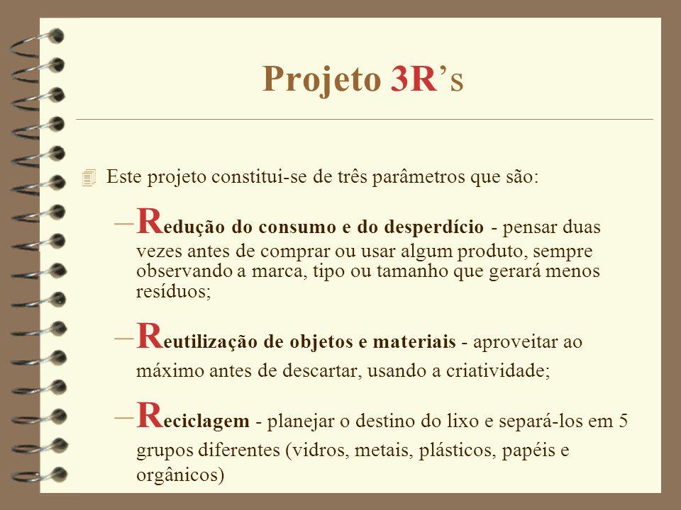 Projeto 3Rs 4 Este projeto constitui-se de três parâmetros que são: –R edução do consumo e do desperdício - pensar duas vezes antes de comprar ou usar