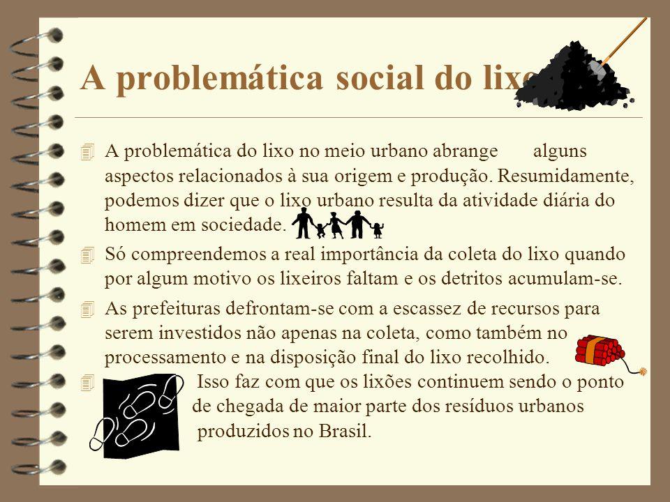 A problemática social do lixo 4 A problemática do lixo no meio urbano abrange alguns aspectos relacionados à sua origem e produção. Resumidamente, pod
