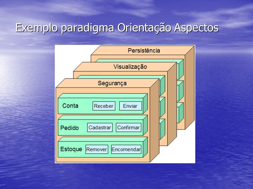 Exemplo paradigma Orientação Aspectos